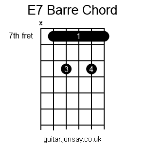 guitar E7 barre chord version 2