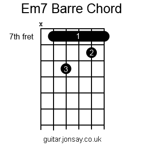 guitar Em7 barre chord version 2