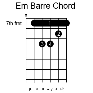 guitar Em barre chord version 2