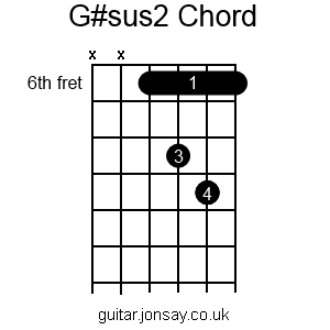 guitar G#sus2 barre chord version 2